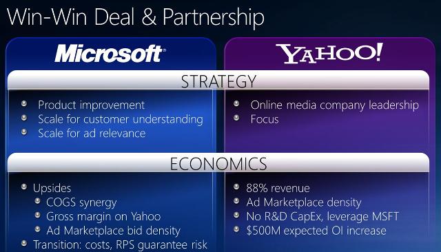 Perjanjian Baru Yahoo-Microsoft, Bing Jadi Search Engine Resmi