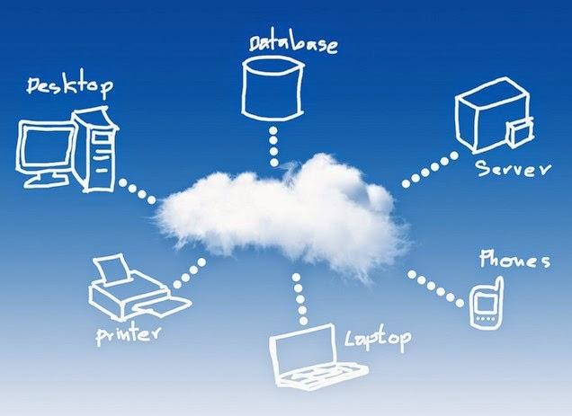 Buat Keuangan Bisnis Lebih Cerdas Dengan Menggunakan Cloud