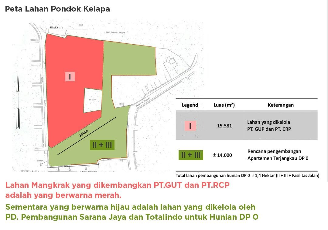Kembali Difitnah, Anies-Sandi Dituduh Program DP 0 Rupiah Hanya Lanjutkan Proyek Mangkrak, Ini Yang Benar!