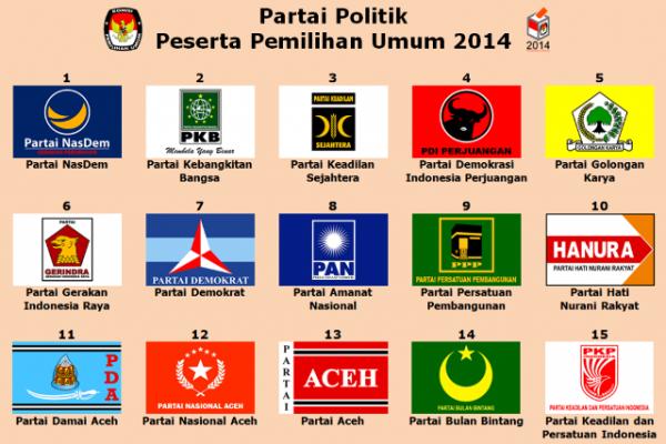 Demokratisasi Partai Politik Kita