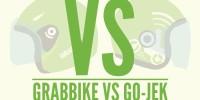 Server System Sering Tak Berfungsi, Driver GoJek dan Grab Bike Mengeluh
